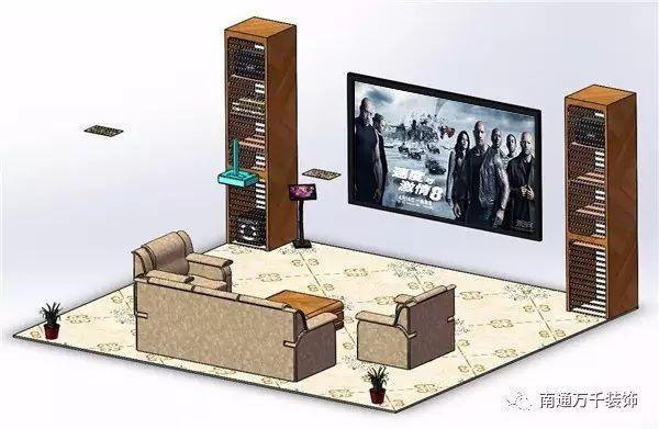 【万千装饰】让IMAX走进你的客厅
