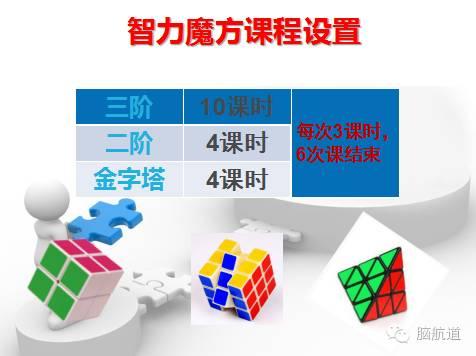 【中国第四届脑力魔方锦标赛】南通赛事指定报名点