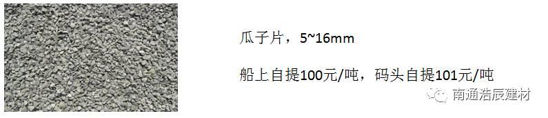 10月31日水泥价钱公布!远洋站砂石现货!