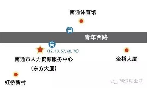 南通人力资源市场12月14日(星期四)雇用会信息一览