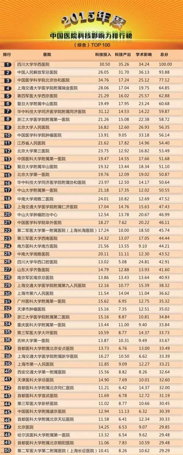 目前最全莆田系医院名单曝光!江苏36家,南通3家!