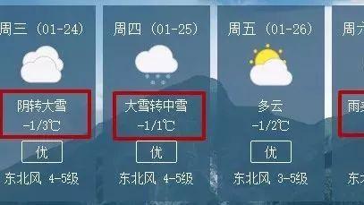 【大到暴雪!南通气象台发布重要天气预警!】